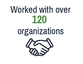 Worked with over 120 organizations